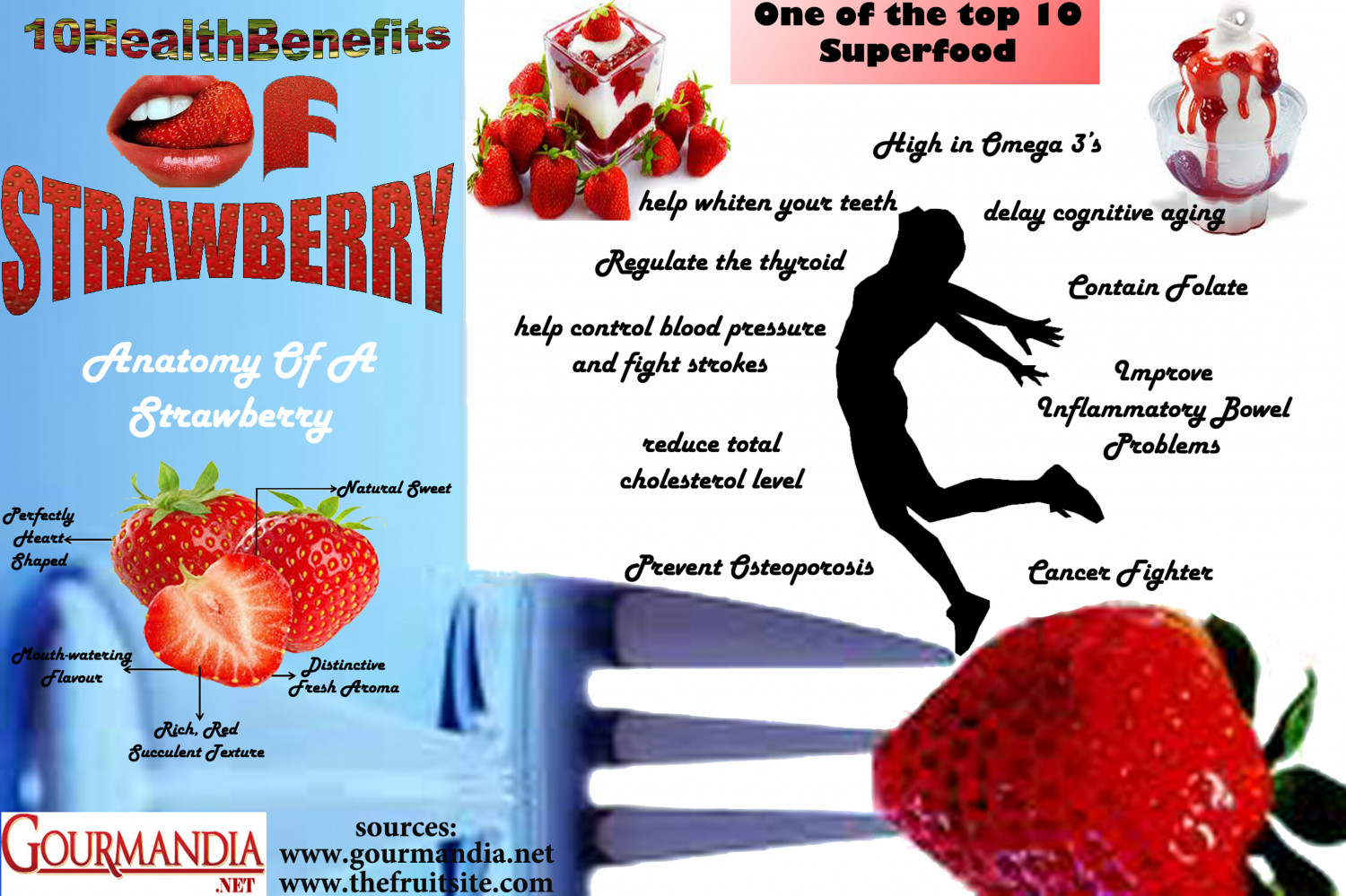 10 Health Benefits of Strawberry Infographic
