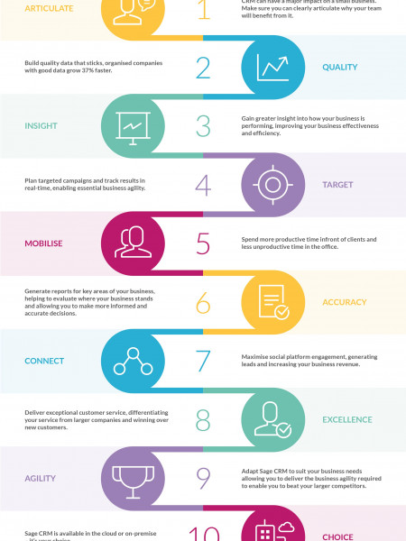 10 KEY WORDS IN EVERY SUCCESSFUL SME'S VOCABULARY Infographic