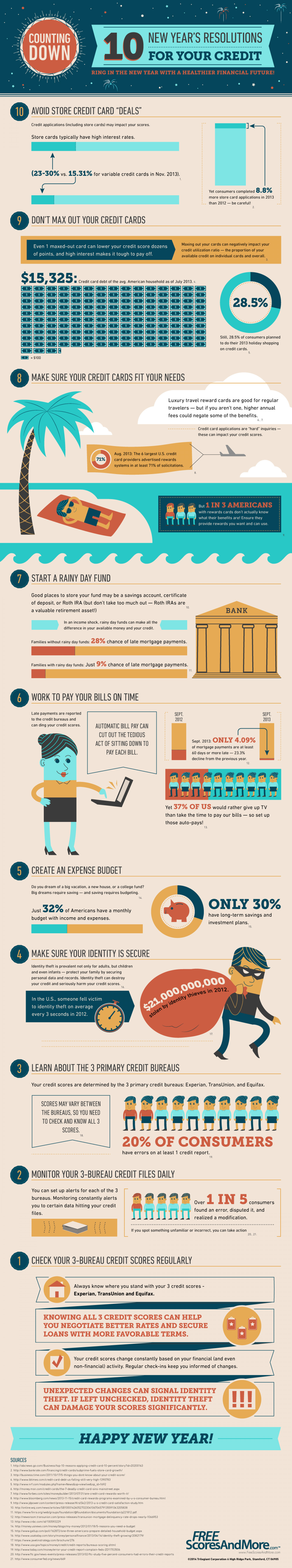 10 New Year's Resolutions For Your Credit  Infographic