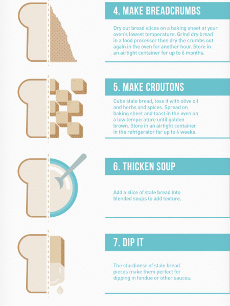 10 Things to Do With Stale Bread Infographic