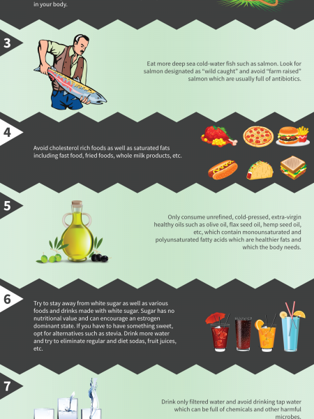 10 Tips On How To Get Rid Of Fibrioid Without Surgery Using Food Infographic