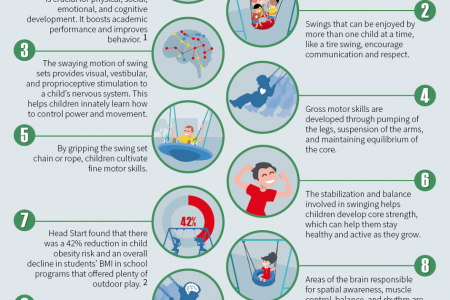 11 Benefits of Swing Sets for Children  Infographic