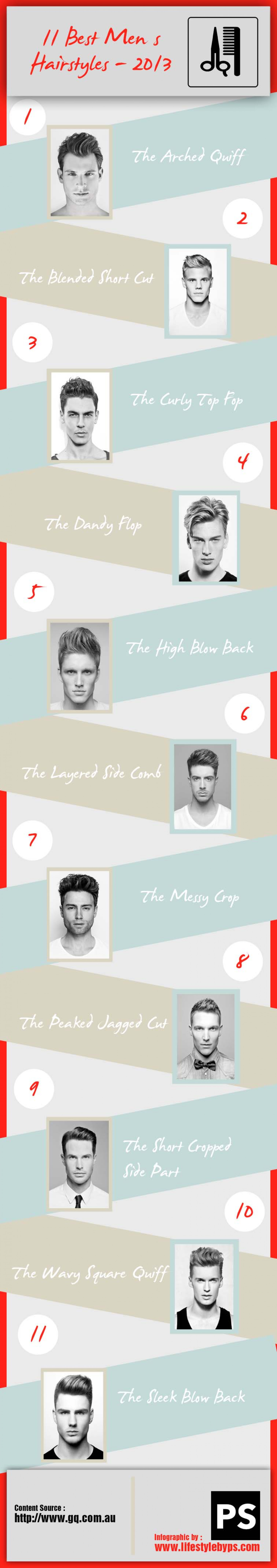 11 Best Men's Hairstyles 2013 Infographic