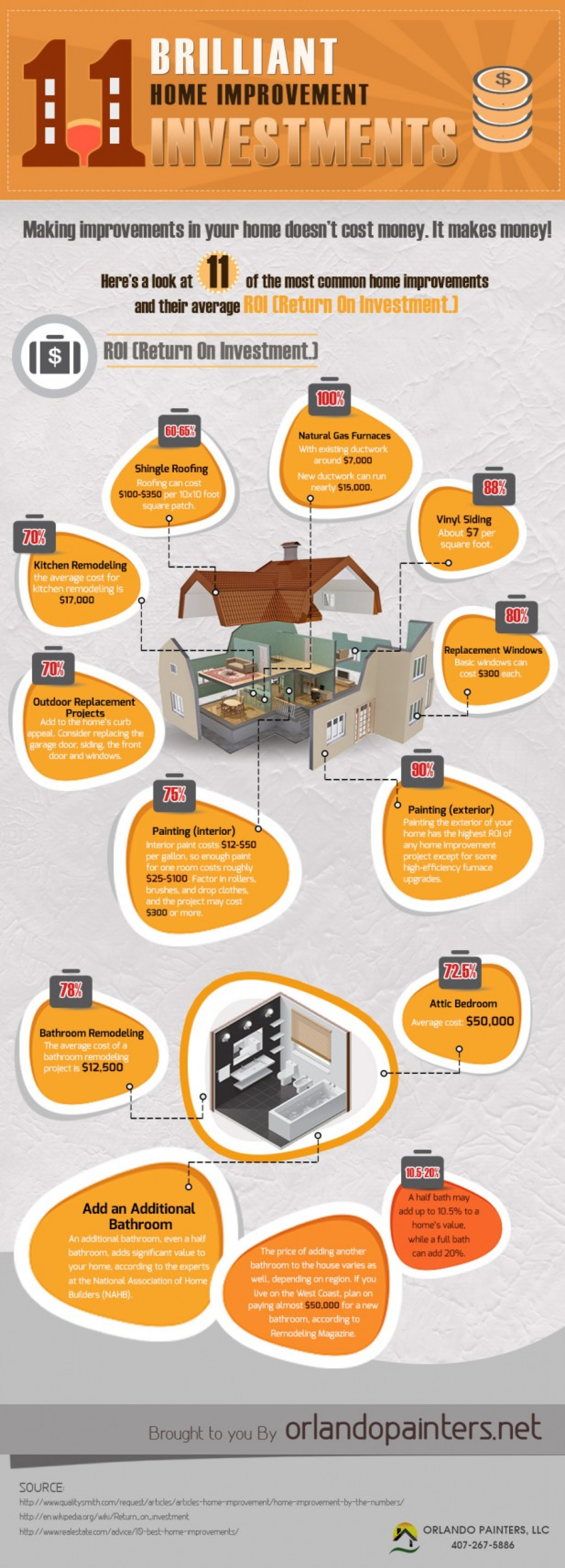 11 Brilliant Home Improvement Investments Infographic