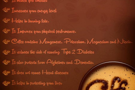 11 Exciting Benefits of Coffee Infographic