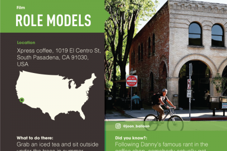 11 Film & TV Coffee Shops You Can Visit For Real Infographic