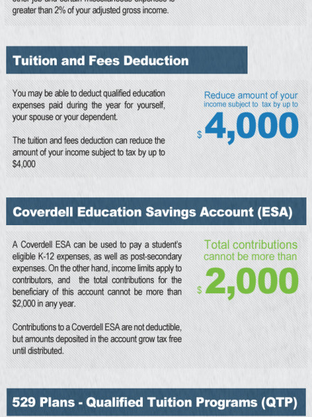 11 Opportunities to Slash College Bills with Education Tax Benefits Infographic