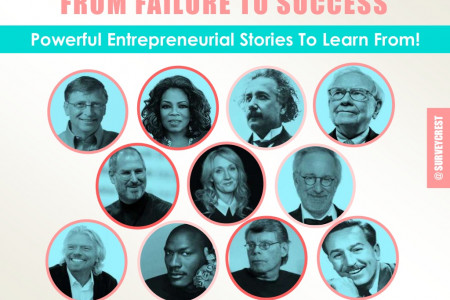 11 Powerful Entrepreneurial Stories To Learn From! Infographic