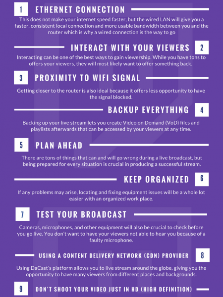 11 Quick Tips On How To Improve Live Streaming Infographic