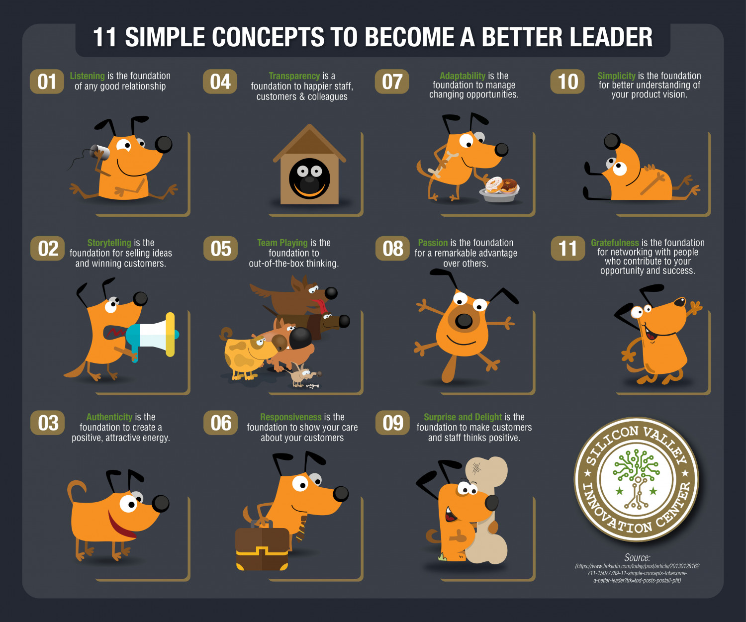 11 Simple Concepts to Become a Better Leader | Visual.ly