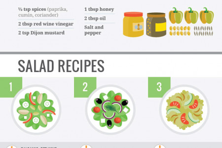 11 Simple Salads for Spring (Vertical) Infographic