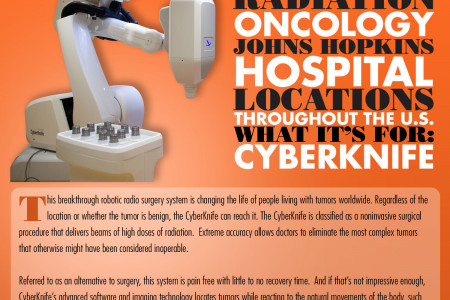 11 Unexpected Places to Find Industrial Robots Infographic