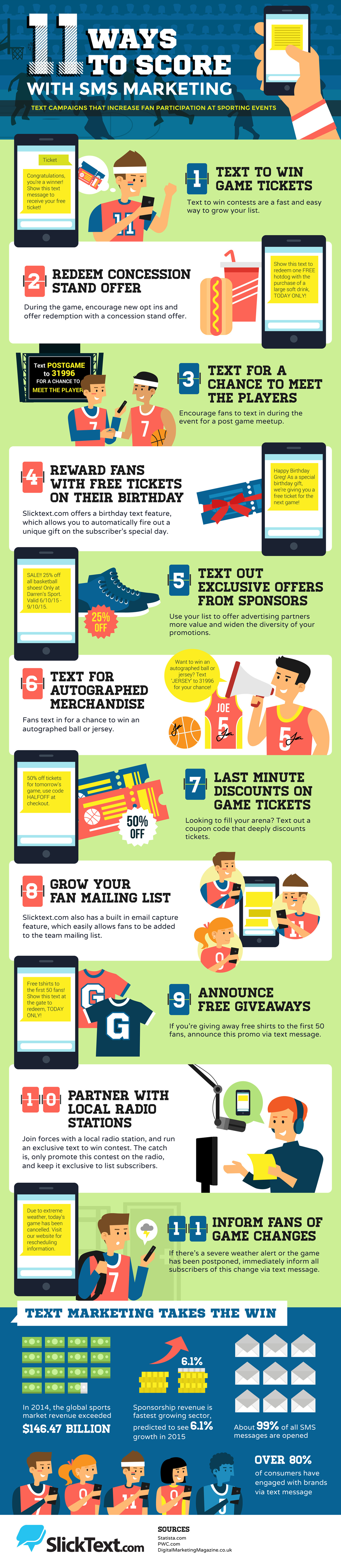 11 Ways to Score with SMS Marketing Infographic