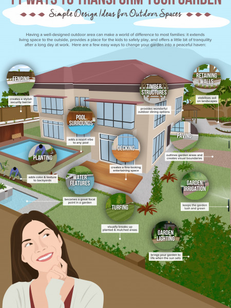 11 Ways to Transform Your Garden Infographic