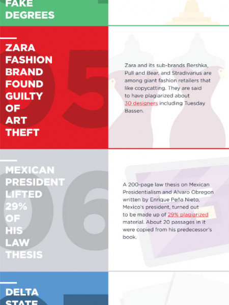 11 Plagiarism Scandals You Will Be Shocked to Learn About Infographic