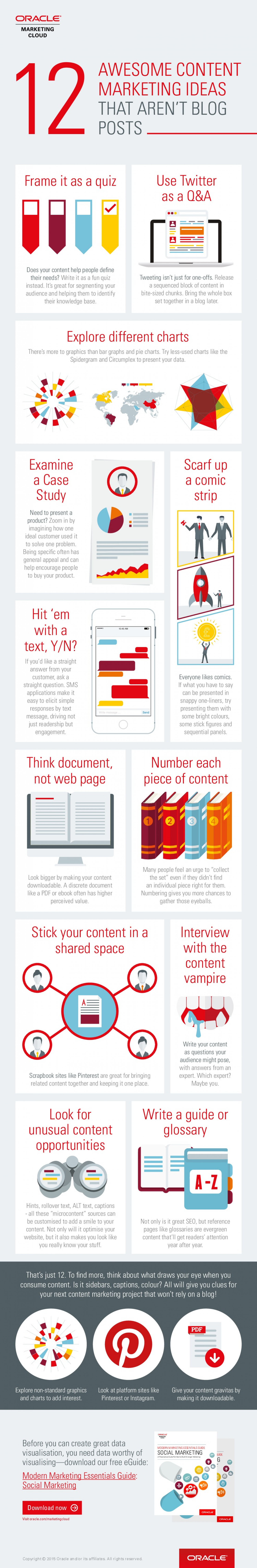 12 Awesome Content Marketing Ideas...That Aren't Blog Posts Infographic