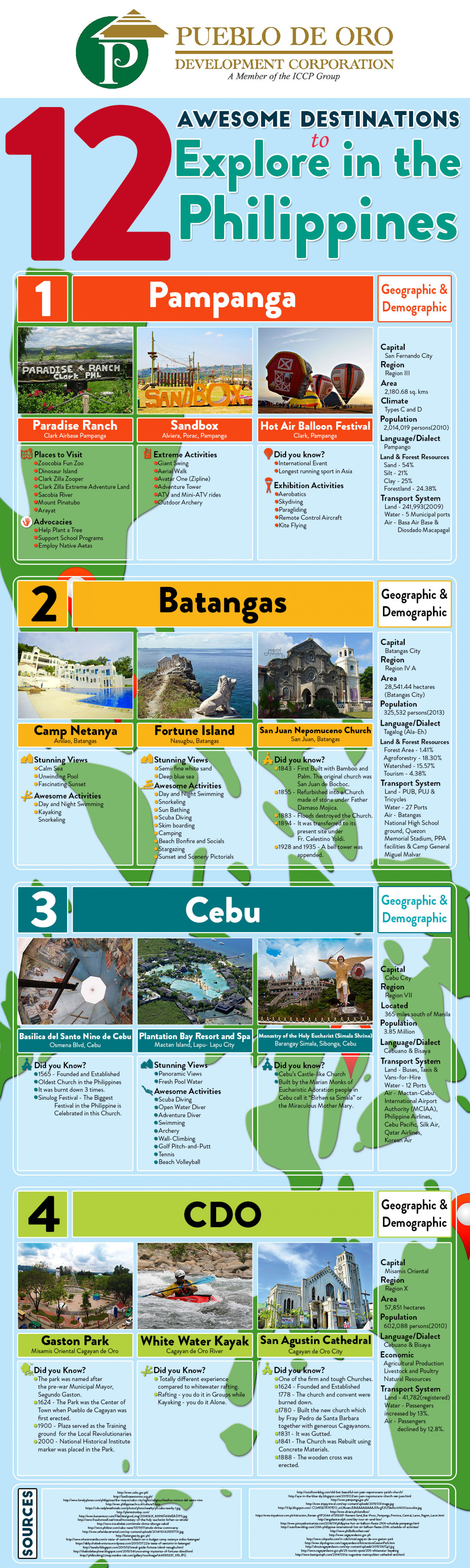 12 Awesome Destinations to Explore in the Philippines Infographic