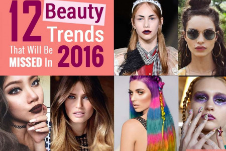 12 Beauty Trends That Will Be Missed In 2016 Infographic