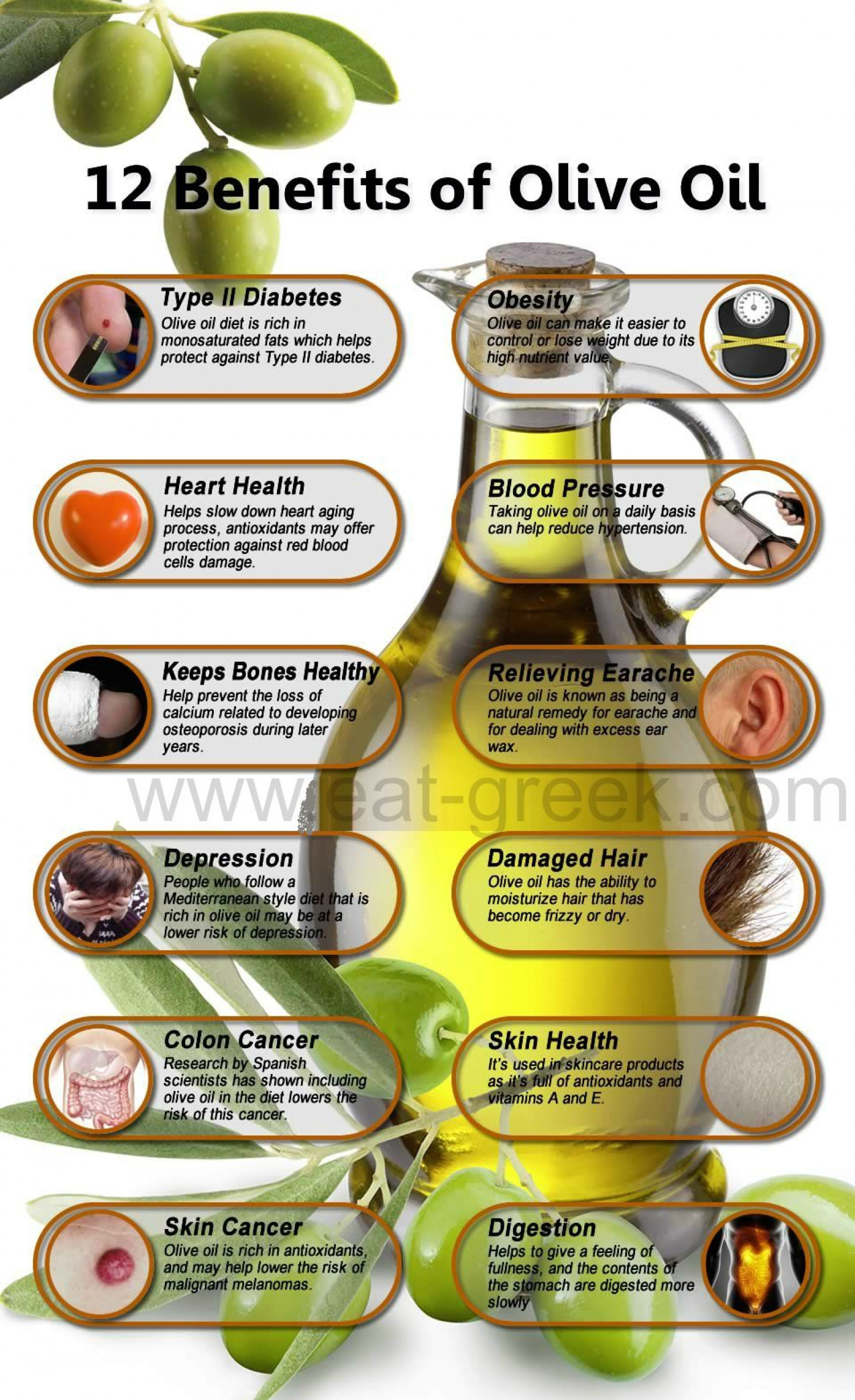 12 benefits of olive oil | visual.ly