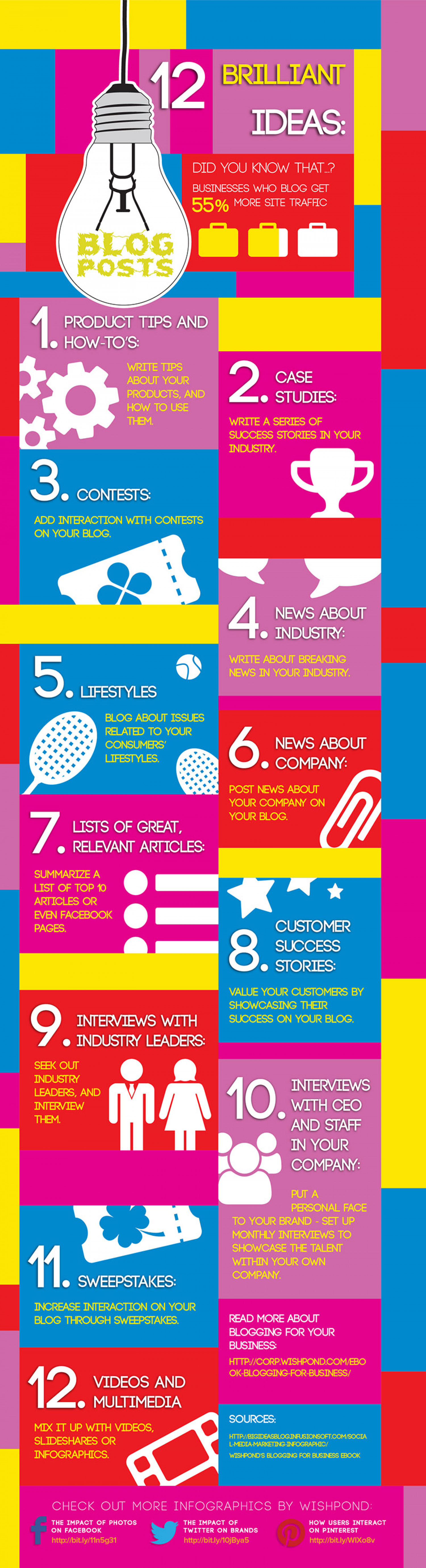 12 Brilliant Blog Post Ideas for Businesses Infographic