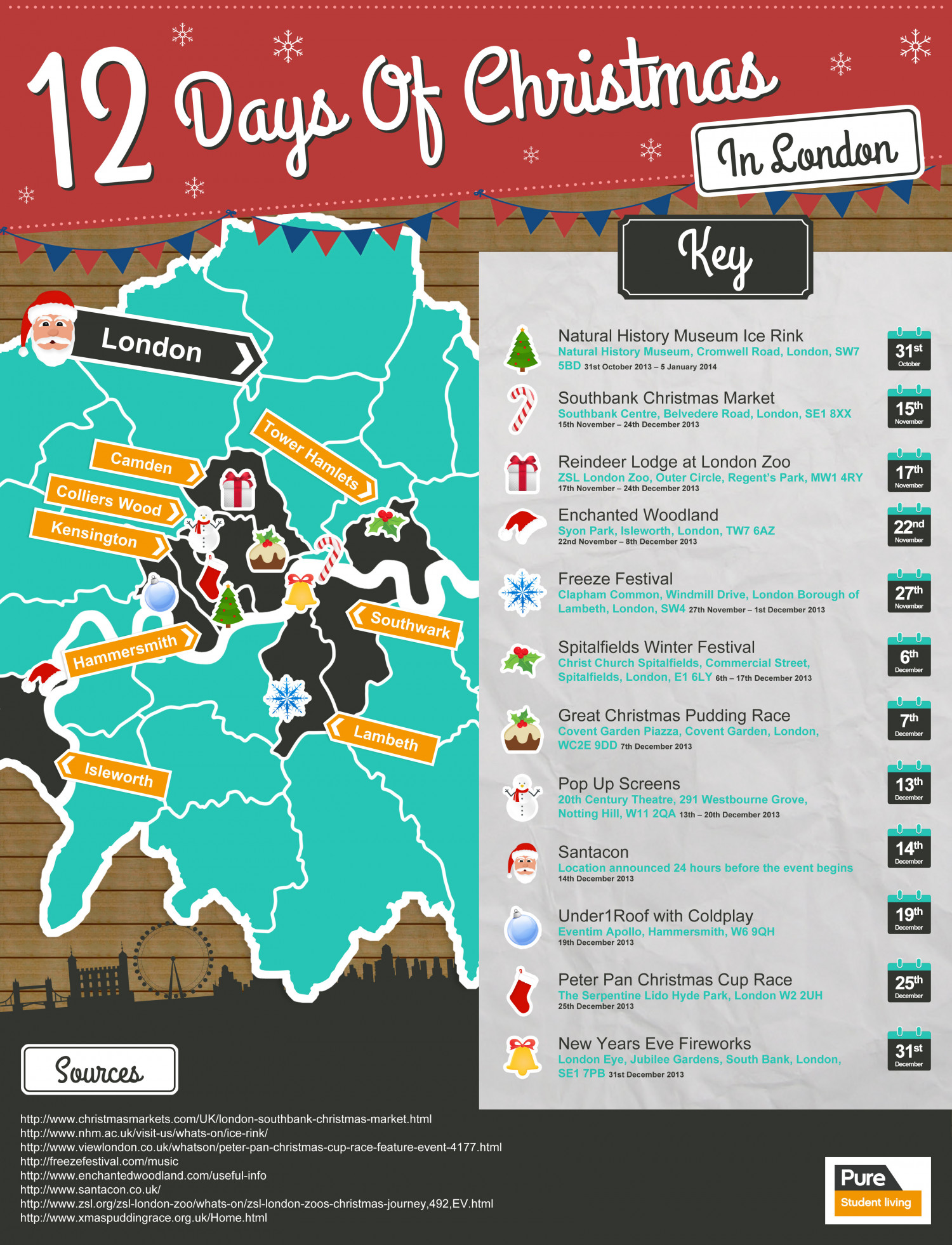 12 Days of Christmas in London | Visual.ly