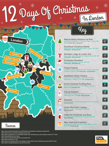 12 Days of Christmas in London Infographic