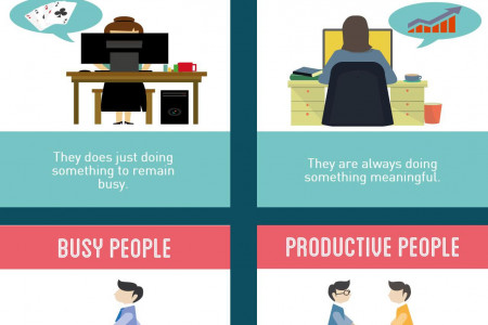 12 Differences Between Busy People and Productive People Infographic