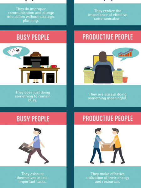 Difference Between Busy People and Productive People Infographic