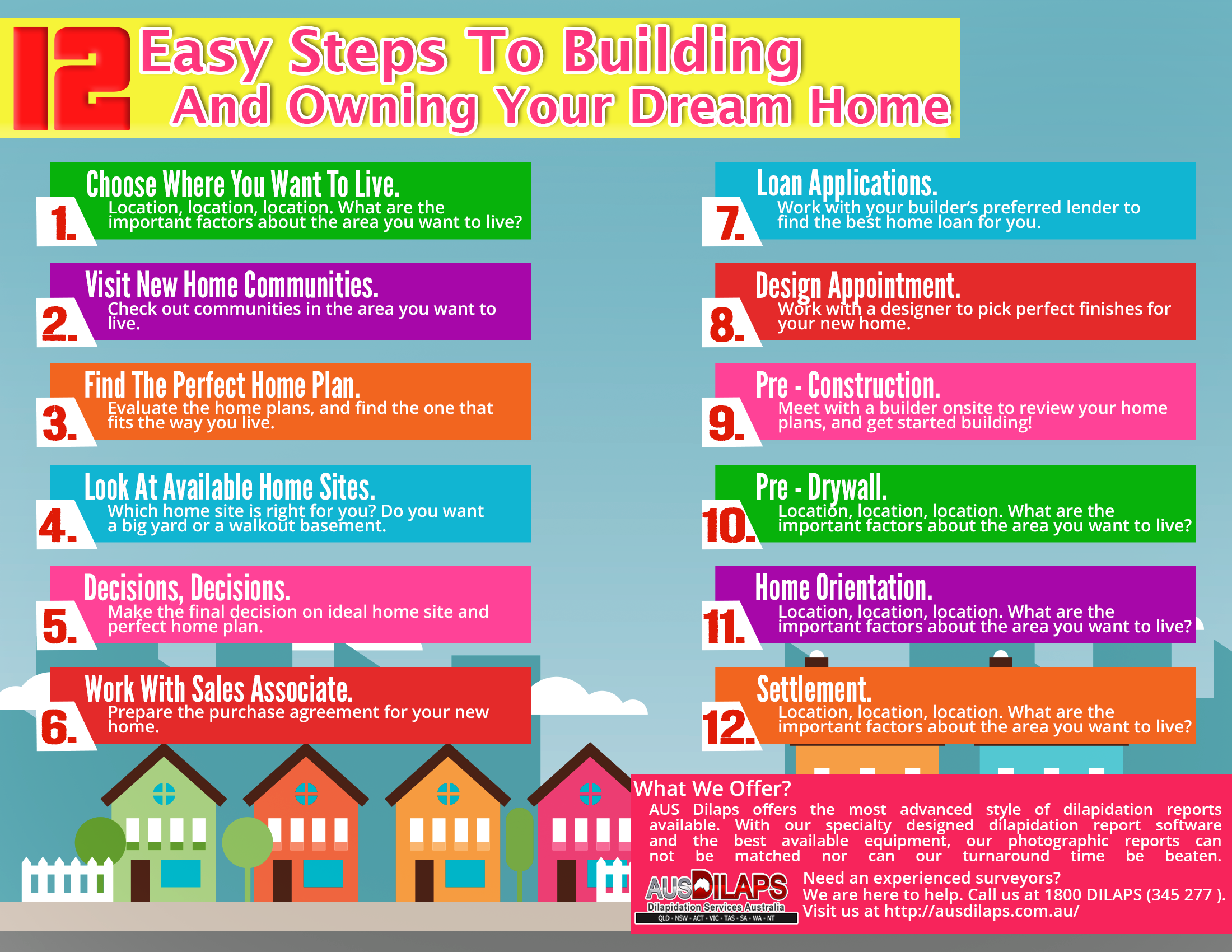 wonderful steps in building a home #7: Visually