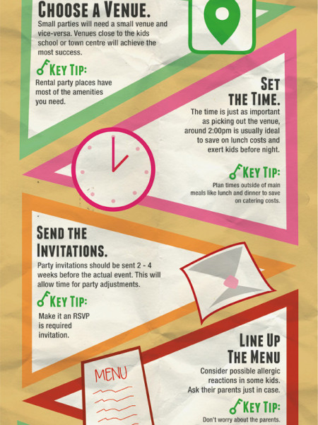 12 Easy Steps to Throwing the Perfect Kids Party Infographic