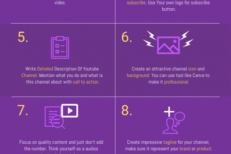 12 Easy Way To Get More Youtube Subscribers in 2019 Infographic
