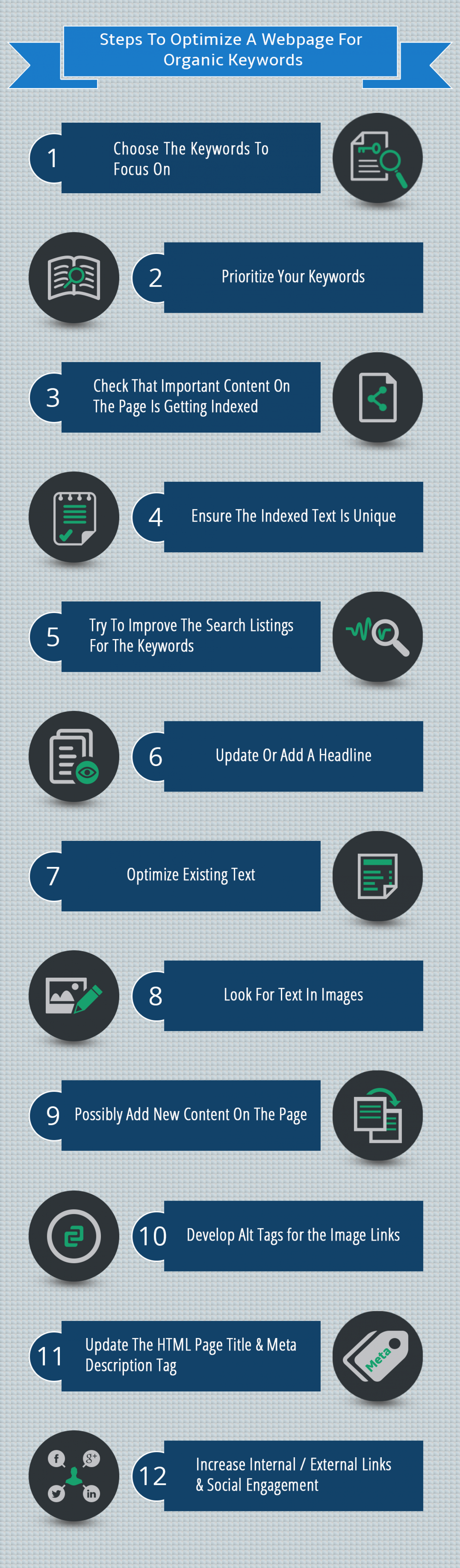 12 Essential SEO Tips To Optimize Website Infographic