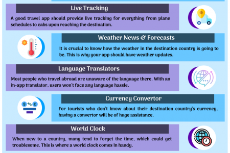 12 Key Features Good Travel Apps Should Have  Infographic
