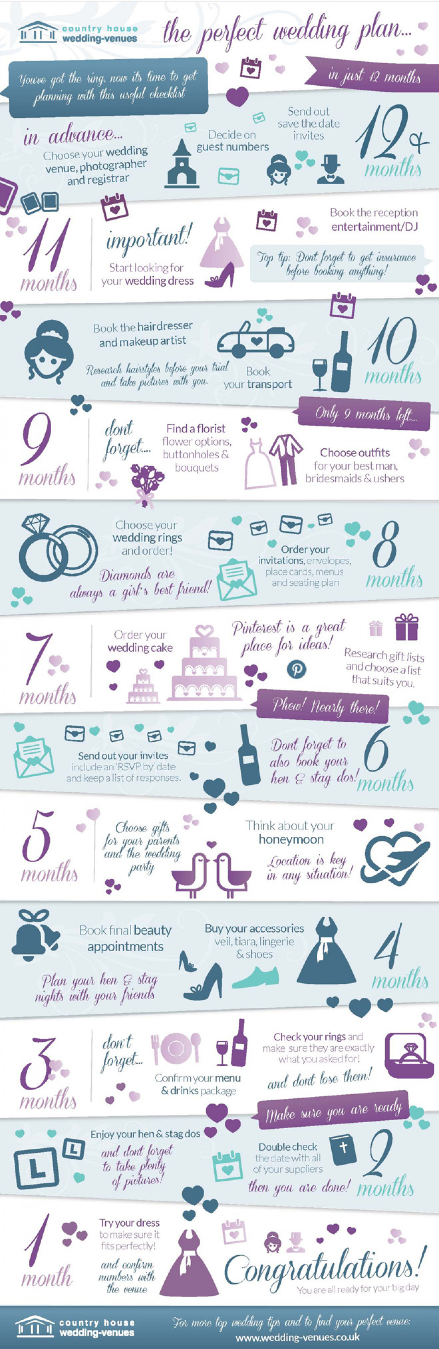 The perfect wedding plan in just 12 months visual the perfect wedding plan in just 12 months infographic junglespirit Choice Image