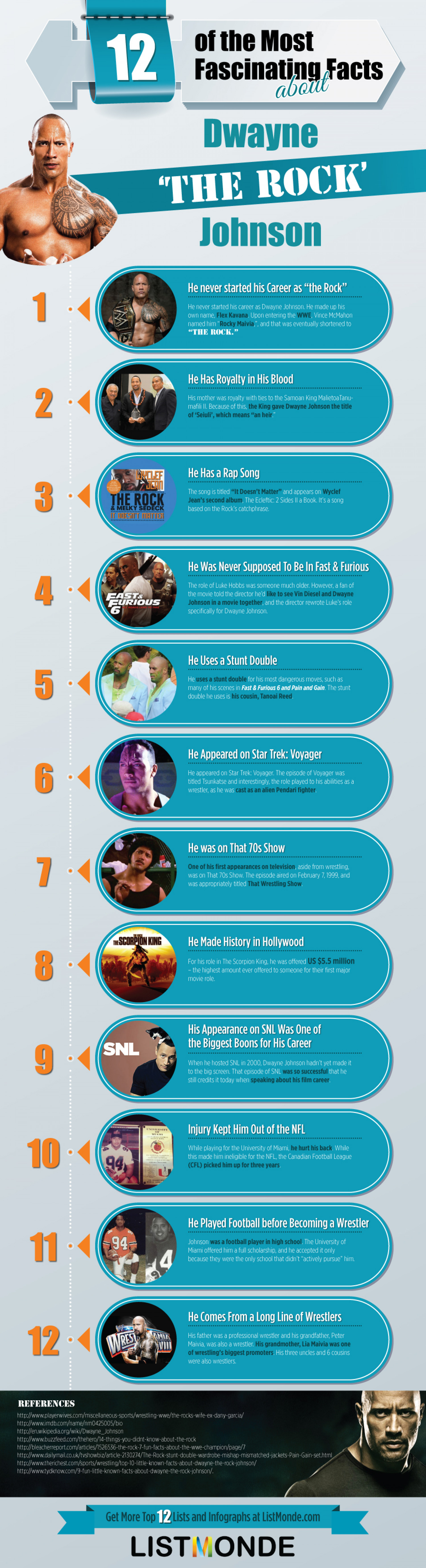 12 of the Most Fascinating Facts about Dwayne 'the Rock' Johnson Infographic