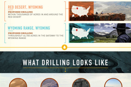 12 Places Too Wild Too Drill Infographic