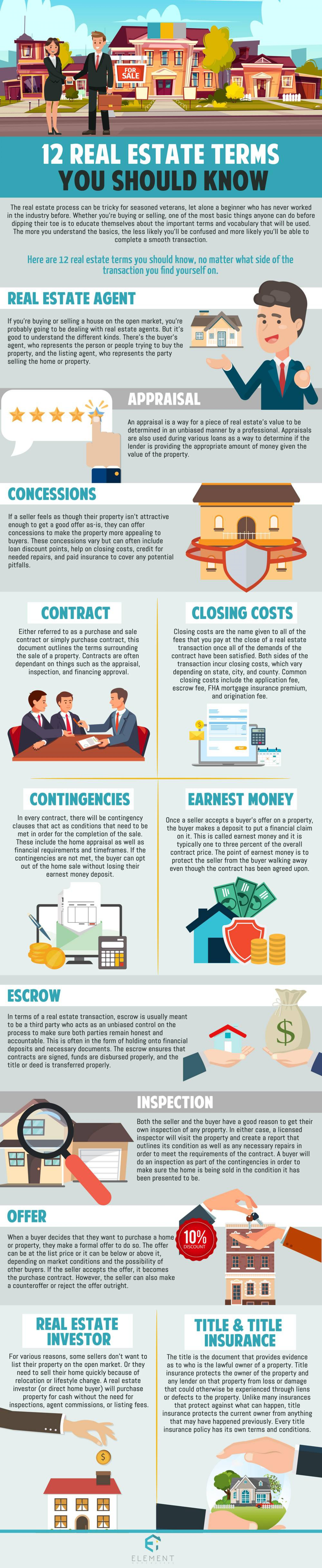 12 Real Estate Terms You Should Know Infographic