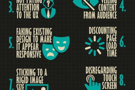 12 Responsive Design Practices To Disavow Now!  Infographic
