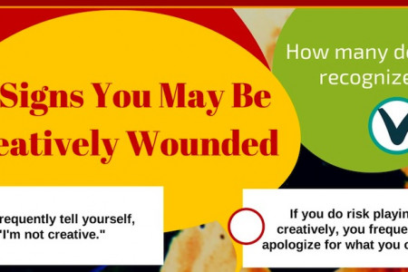 12 Signs You May Be Creatively Wounded Infographic
