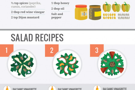 12 Simple Salads for Fall (Vertical) Infographic