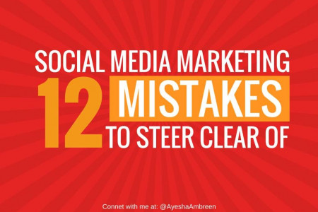 12 Social Media Marketing Mistakes To Steer Clear Of! Infographic