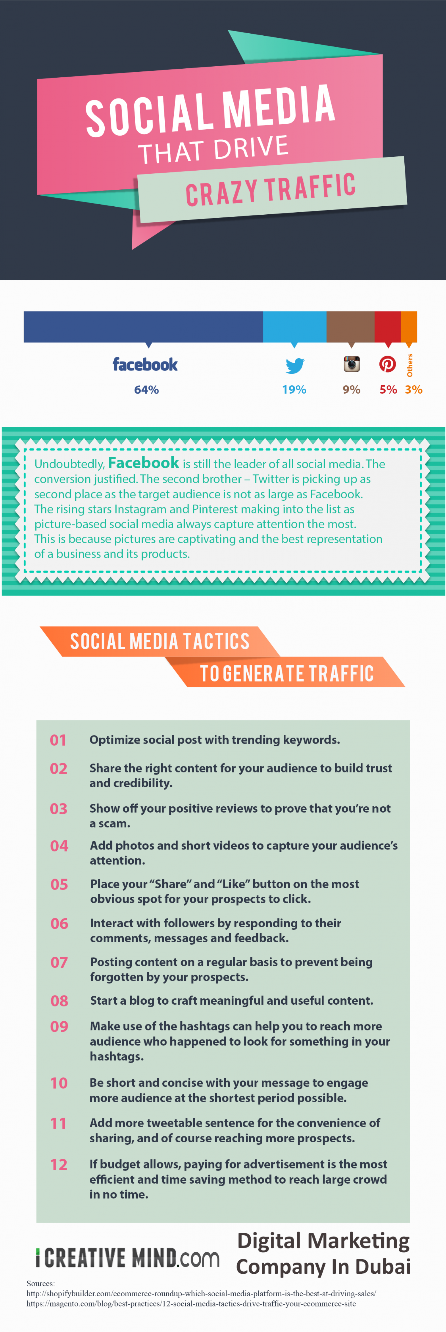 12 Social Media Tactics to Generate Traffic Infographic