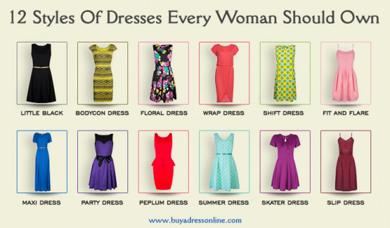 12 Types Of Dresses Every Woman Should Own Visual