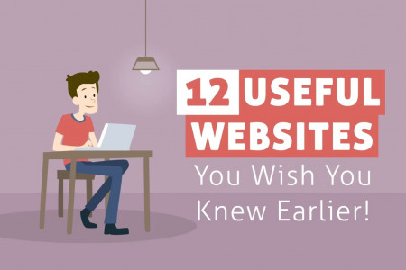 12 Useful Websites You Wish You Knew Earlier! Infographic