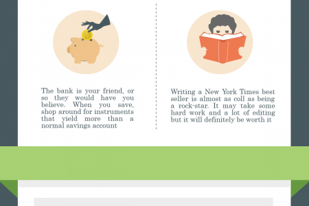 12 ways to make a million dolars Infographic