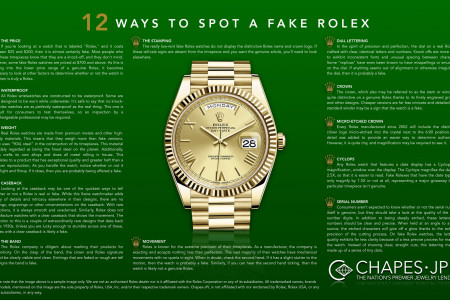 12 Ways to Spot a Fake Rolex Infographic
