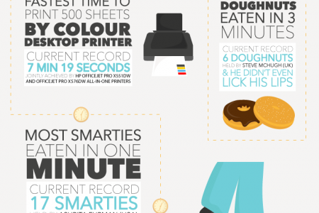 12 World Records You Can Break In Your Lunch Hour Infographic