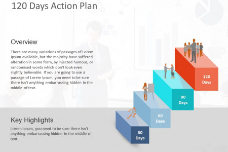 120 Days Action plan PowerPoint template Infographic