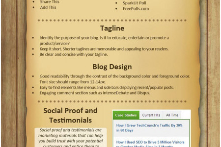 120 Marketing Tactics For New Blogs Infographic