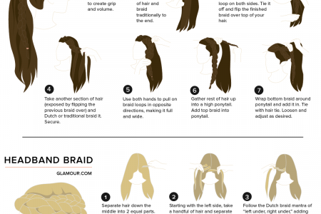 13 DIY Braids and Braided Hairstyles Infographic